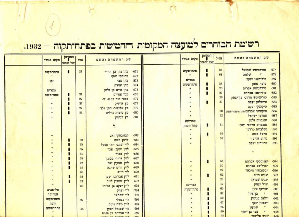 מסמכים - 632_רשימת הבוחרים1jpg